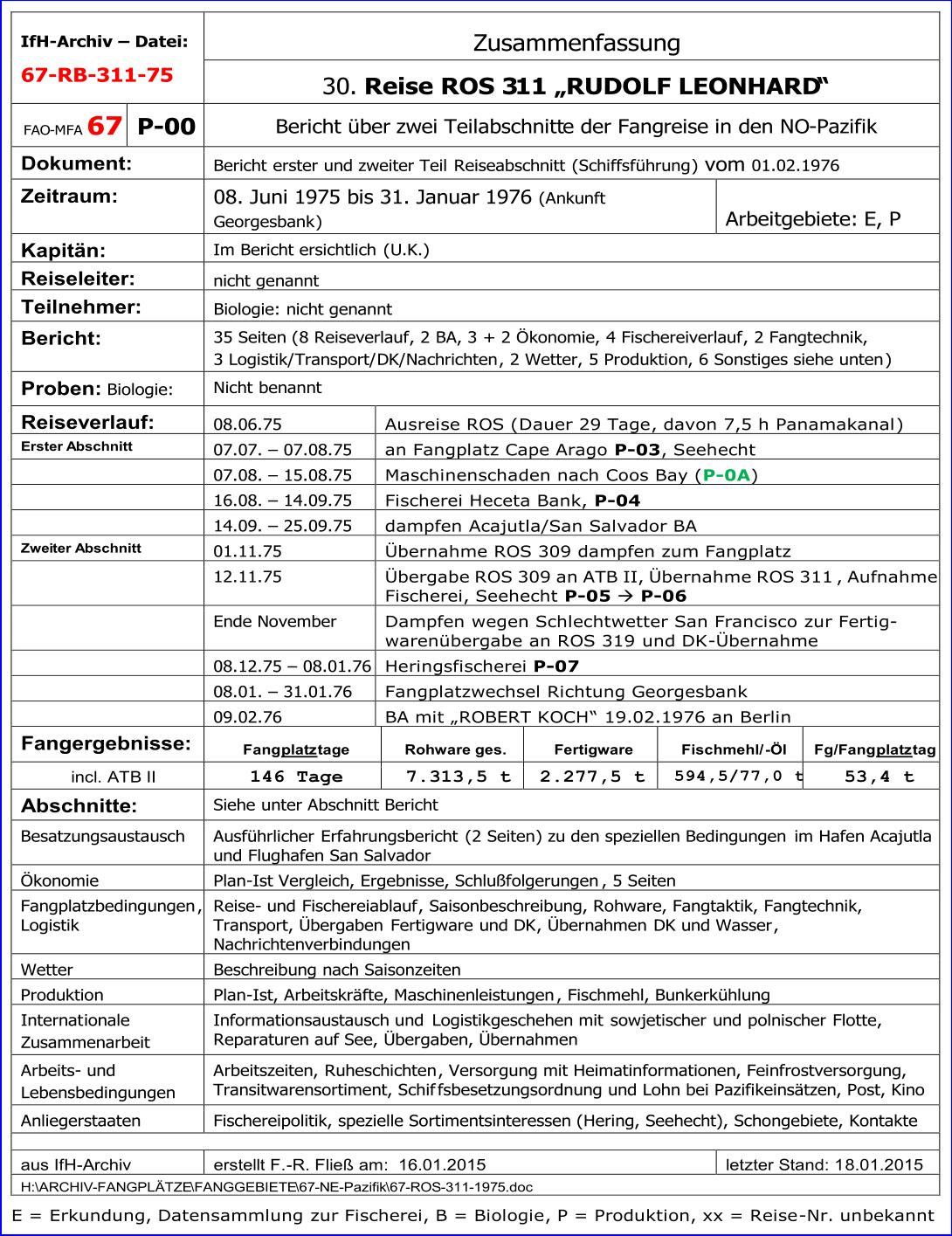 Ifh archiv date i 67 rb 311 75 z usammenfassung for Koch 1 lehrjahr lohn